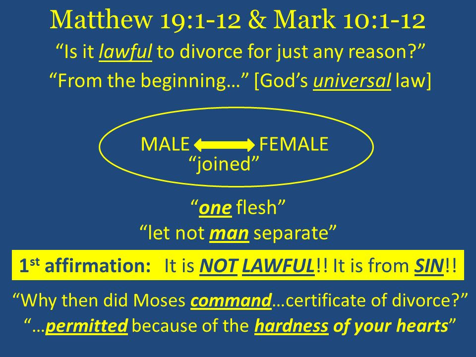 Matthew 19:1-12 & Mark 10:1-12 Is it lawful to divorce for just any reason From the beginning… [God's universal law]